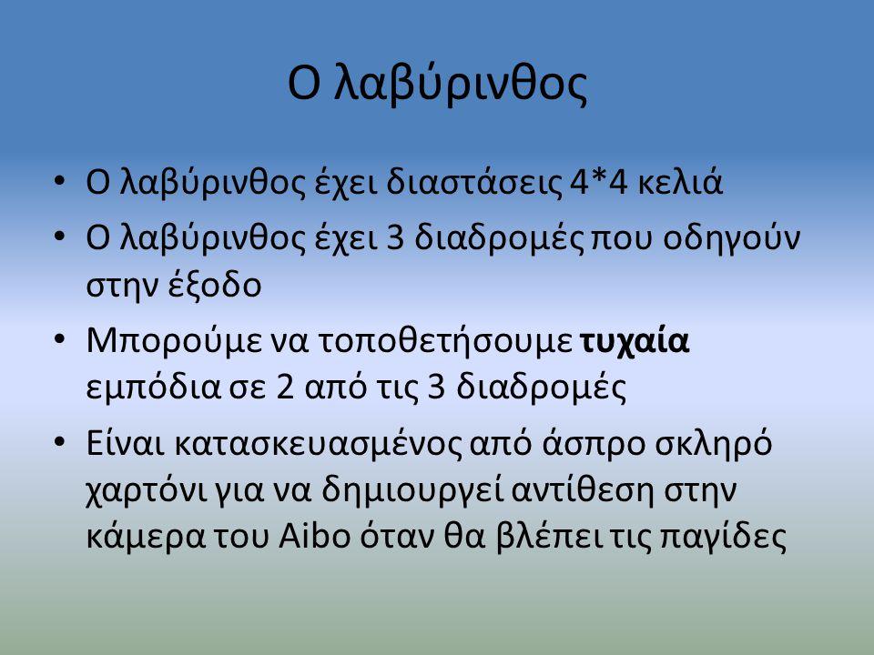 Ο λαβύρινθος(πρακτικά) • Ο λαβύρινθος έχει αριθμημένα τα κελιά του ξεκινώντας από το κάτω αριστερά σαν 0 και το πάνω δεξιά σαν 15(όπου βρίσκεται και η έξοδος του λαβύρινθου) • Στην κάτω πλευρά θεωρητικά βρίσκεται ο «νότος» για το ρομπότ και η έξοδος βρίσκεται στο «βορρά»