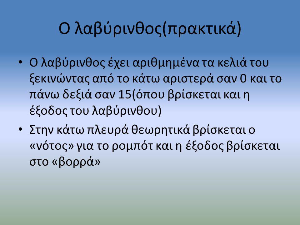 Το Aibo • Το Aibo ξέρει τον προσανατολισμό του εξ αρχής(κοιτάζει το «βορρά») • Επιλεγεί τυχαία μια διαδρομή να ακολουθήσει για την έξοδο • Κοιτάζει δεξιά, αριστερά και μπρός μετρώντας τις αποστάσεις από τους τοίχους και αναγνωρίζει σε ποιο κελί του λαβύρινθου βρίσκεται • Ανάλογα ποια διαδρομή θα ακολουθήσει και αν έχει βρει εμπόδιο εκεί που ήταν πρώτα θα πάρει την ανάλογη κατεύθυνση