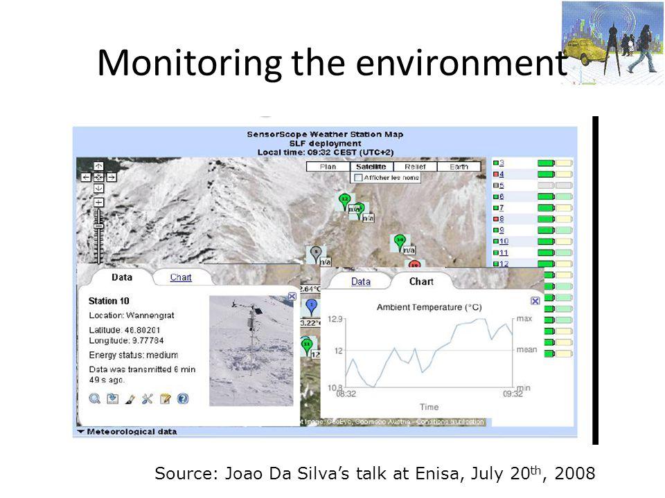 Monitoring the environment Source: Joao Da Silva's talk at Enisa, July 20 th, 2008