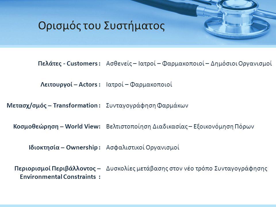 Ορισμός του Συστήματος Πελάτες - Customers :Ασθενείς – Ιατροί – Φαρμακοποιοί – Δημόσιοι Οργανισμοί Λειτουργοί – Actors :Ιατροί – Φαρμακοποιοί Μετασχ/σ