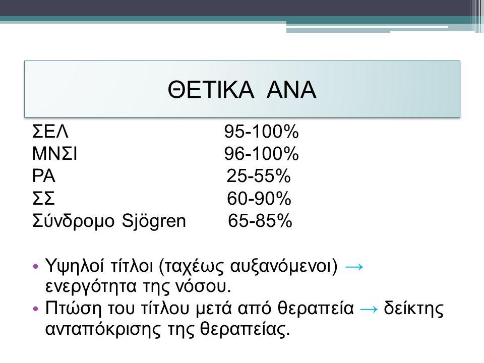 ΘΕΤΙΚΑ ANA ΣΕΛ 95-100% ΜΝΣΙ 96-100% ΡΑ 25-55% ΣΣ 60-90% Σύνδρομο Sjögren 65-85% • Υψηλοί τίτλοι (ταχέως αυξανόμενοι) → ενεργότητα της νόσου.