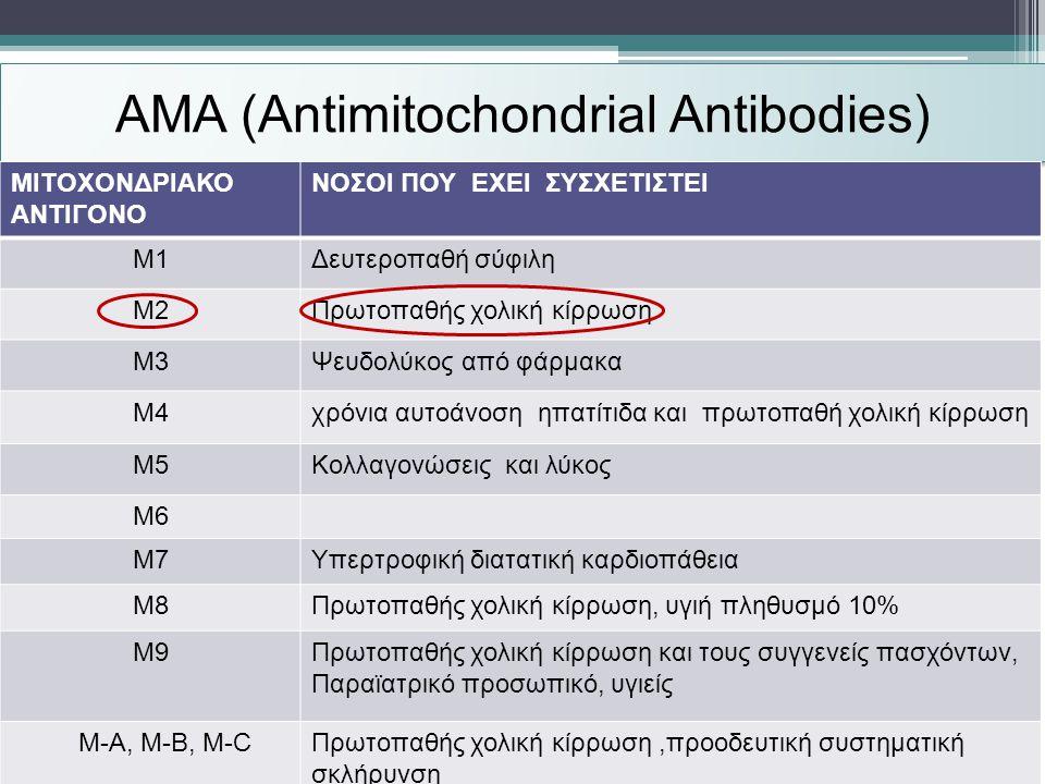 AMA (Antimitochondrial Antibodies) ΜΙΤΟΧΟΝΔΡΙΑΚΟ ΑΝΤΙΓΟΝΟ ΝΟΣΟΙ ΠΟΥ ΕΧΕΙ ΣΥΣΧΕΤΙΣΤΕΙ Μ1Δευτεροπαθή σύφιλη Μ2Πρωτοπαθής χολική κίρρωση Μ3Ψευδολύκος από φάρμακα Μ4χρόνια αυτοάνοση ηπατίτιδα και πρωτοπαθή χολική κίρρωση Μ5Κολλαγονώσεις και λύκος Μ6 Μ7Υπερτροφική διατατική καρδιοπάθεια Μ8Πρωτοπαθής χολική κίρρωση, υγιή πληθυσμό 10% Μ9Πρωτοπαθής χολική κίρρωση και τους συγγενείς πασχόντων, Παραϊατρικό προσωπικό, υγιείς Μ-Α, Μ-Β, Μ-CΠρωτοπαθής χολική κίρρωση,προοδευτική συστηματική σκλήρυνση