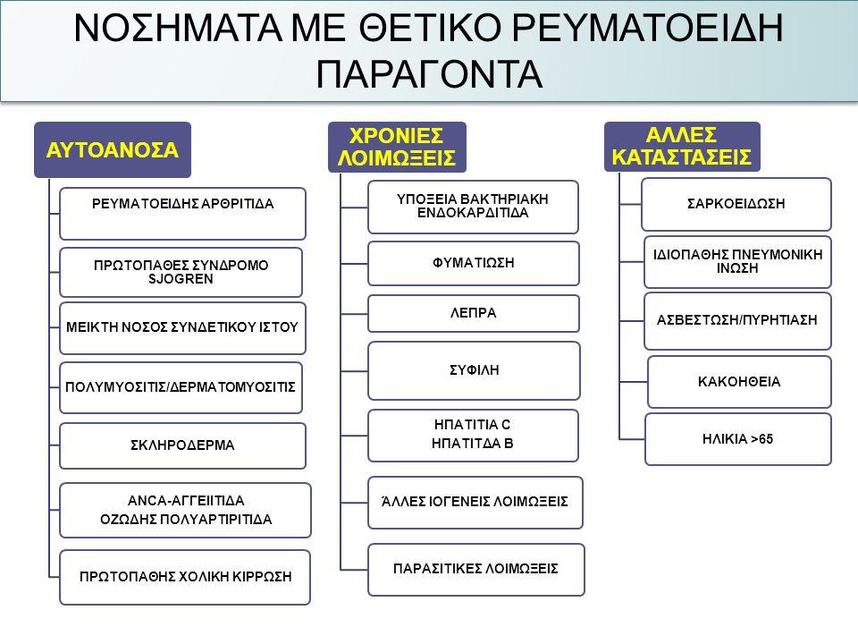 ΑΥΤΟΑΝΟΣΑ ΡΕΥΜΑΤΟΕΙΔΗΣ ΑΡΘΡΙΤΙΔΑ ΠΡΩΤΟΠΑΘΕΣ ΣΥΝΔΡΟΜΟ SJOGREN ΜΕΙΚΤΗ ΝΟΣΟΣ ΣΥΝΔΕΤΙΚΟΥ ΙΣΤΟΥ ΠΟΛΥΜΥΟΣΙΤΙΣ/ΔΕΡΜΑΤΟΜΥΟΣΙΤΙΣ ΣΚΛΗΡΟΔΕΡΜΑ ANCA-ΑΓΓΕΙΙΤΙΔΑ ΟΖΩΔΗΣ ΠΟΛΥΑΡΤΙΡΙΤΙΔΑ ΠΡΩΤΟΠΑΘΗΣ ΧΟΛΙΚΗ ΚΙΡΡΩΣΗ ΧΡΟΝΙΕΣ ΛΟΙΜΩΞΕΙΣ ΥΠΟΞΕΙΑ ΒΑΚΤΗΡΙΑΚΗ ΕΝΔΟΚΑΡΔΙΤΙΔΑ ΦΥΜΑΤΙΩΣΗ ΛΕΠΡΑ ΣΥΦΙΛΗ ΗΠΑΤΙΤΙΑ C ΗΠΑΤΙΤΔΑ Β ΆΛΛΕΣ ΙΟΓΕΝΕΙΣ ΛΟΙΜΩΞΕΙΣΠΑΡΑΣΙΤΙΚΕΣ ΛΟΙΜΩΞΕΙΣ ΑΛΛΕΣ ΚΑΤΑΣΤΑΣΕΙΣ ΣΑΡΚΟΕΙΔΩΣΗ ΙΔΙΟΠΑΘΗΣ ΠΝΕΥΜΟΝΙΚΗ ΙΝΩΣΗ ΑΣΒΕΣΤΩΣΗ/ΠΥΡΗΤΙΑΣΗ ΚΑΚΟΗΘΕΙΑΗΛΙΚΙΑ >65 ΝΟΣΗΜΑΤΑ ΜΕ ΘΕΤΙΚΟ ΡΕΥΜΑΤΟΕΙΔΗ ΠΑΡΑΓΟΝΤΑ