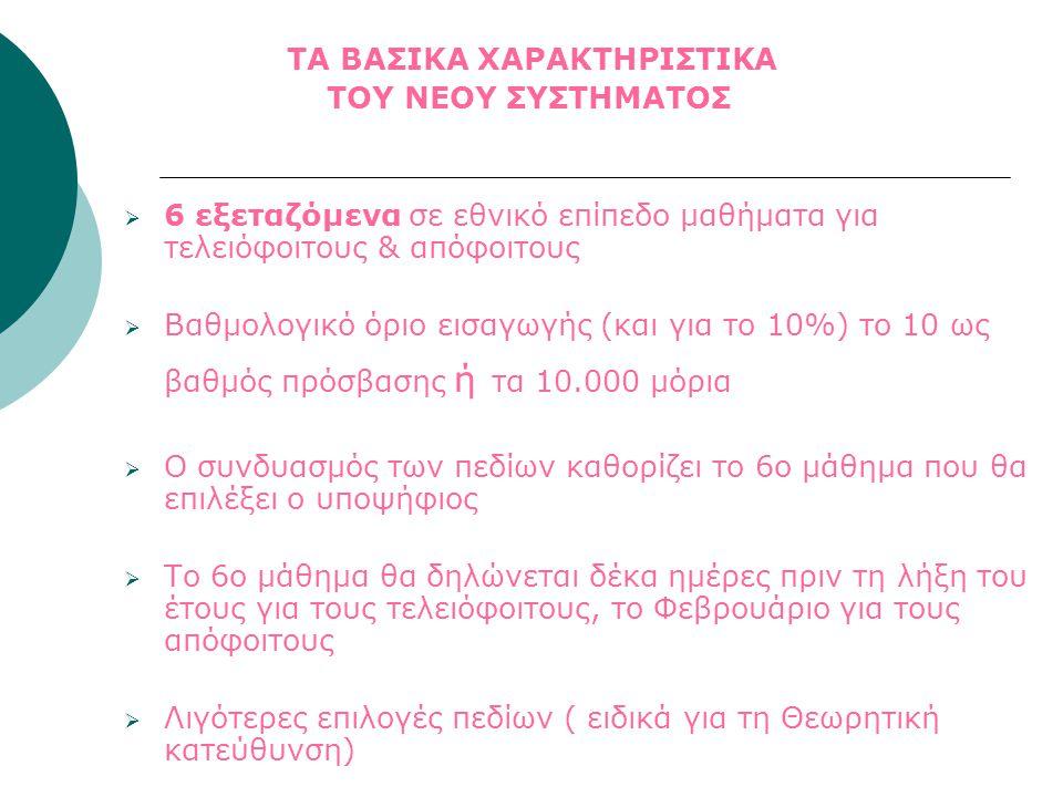 - Μαθήματα Γενικής Παιδείας Θεωρητική κατεύθυνση Θετική κατεύθυνση Τεχνολογική κατεύθυνση Νεοελληνική Γλώσσα * Νεότερη Ελληνική Ιστορία Μαθηματικά & Στοιχεία Στατιστικής Βιολογία Φυσική Κύκλος Πληροφορικής & Υπηρεσιών Κύκλος Τεχνολογίας & Παραγωγής Αρχαία Ελληνικά Μαθηματικά ΙστορίαΦυσική Νεοελληνική Λογοτεχνία ΧημείαΑνάπτυξη Εφαρμογών Χημεία – Βιοχημεία ΛατινικάΒιολογίαΑρχές Οργάνωσης & Διοίκησης Ηλεκτρολογία * Η Νεοελληνική Γλώσσα είναι υποχρεωτικό 5ο μάθημα για όλες τις κατευθύνσεις.