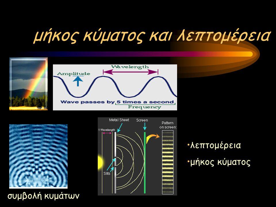 μήκος κύματος και λεπτομέρεια συμβολή κυμάτων •λεπτομέρεια •μήκος κύματος