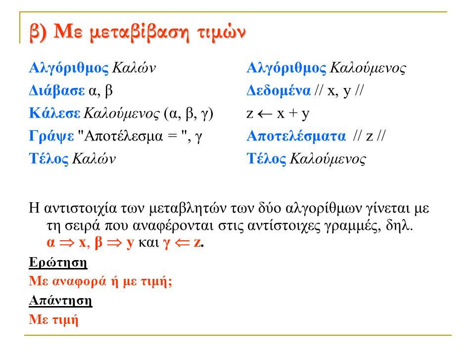 β) Με μεταβίβαση τιμών Αλγόριθμος Καλών Διάβασε α, β Κάλεσε Καλούμενος (α, β, γ) Γράψε