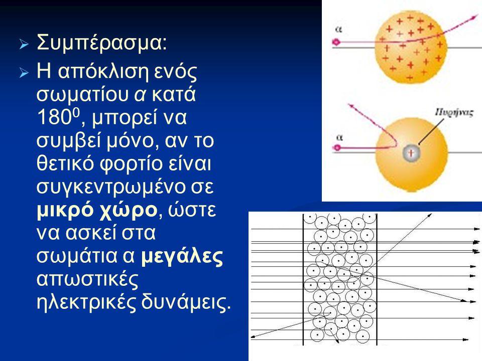  Συμπέρασμα:  Η απόκλιση ενός σωματίου α κατά 180 0, μπορεί να συμβεί μόνο, αν το θετικό φορτίο είναι συγκεντρωμένο σε μικρό χώρο, ώστε να ασκεί στα