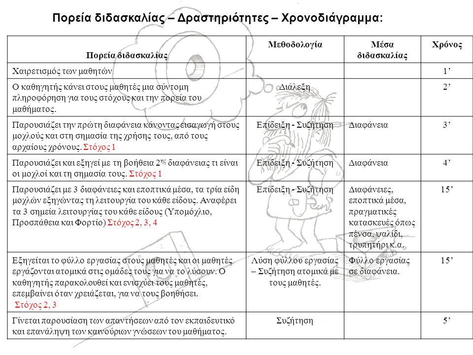 Πορεία διδασκαλίας – Δραστηριότητες – Χρονοδιάγραμμα: Πορεία διδασκαλίας ΜεθοδολογίαΜέσα διδασκαλίας Χρόνος Χαιρετισμός των μαθητών1' Ο καθηγητής κάνε