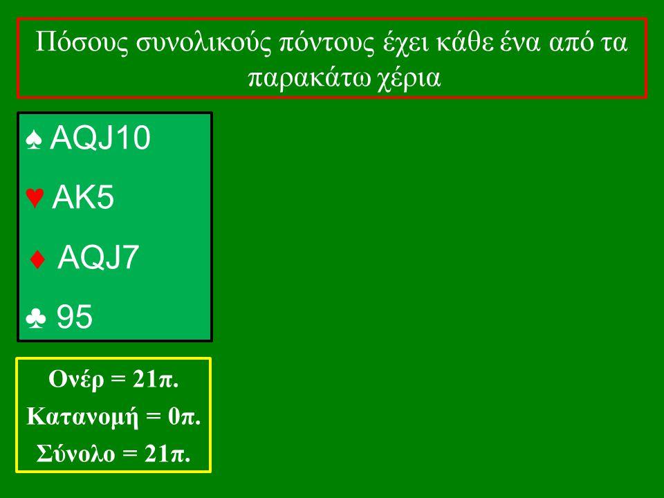 ♠ ΑQJ10 ♥ ΑΚ5  ΑQJ7 ♣ 95 Πόσους συνολικούς πόντους έχει κάθε ένα από τα παρακάτω χέρια Ονέρ = 21π. Κατανομή = 0π. Σύνολο = 21π.