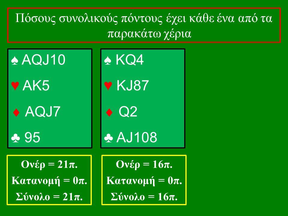 ♠ ΑQJ10 ♥ ΑΚ5  ΑQJ7 ♣ 95 ♠ KQ4 ♥ KJ87  Q2 ♣ AJ108 Πόσους συνολικούς πόντους έχει κάθε ένα από τα παρακάτω χέρια Ονέρ = 21π. Κατανομή = 0π. Σύνολο =