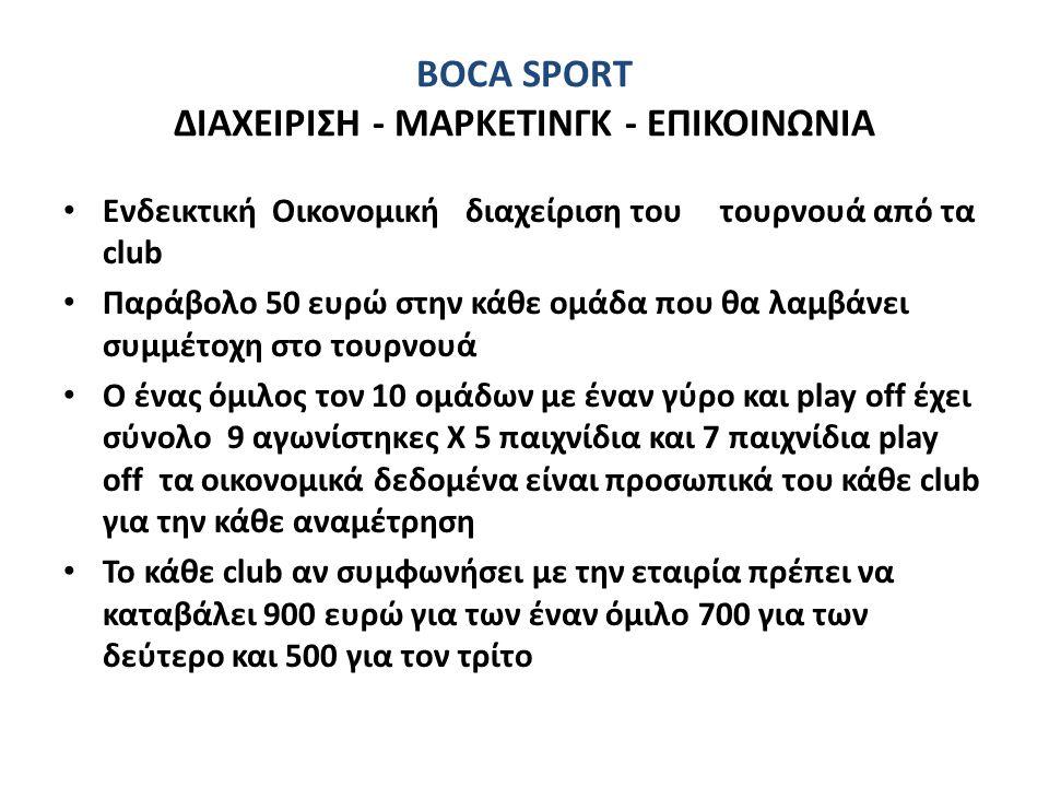 BOCA SPORT ΔΙΑΧΕΙΡΙΣΗ - ΜΑΡΚΕΤΙΝΓΚ - ΕΠΙΚΟΙΝΩΝΙΑ • Ενδεικτική Οικονομική διαχείριση του τουρνουά από τα club • Παράβολο 50 ευρώ στην κάθε ομάδα που θα