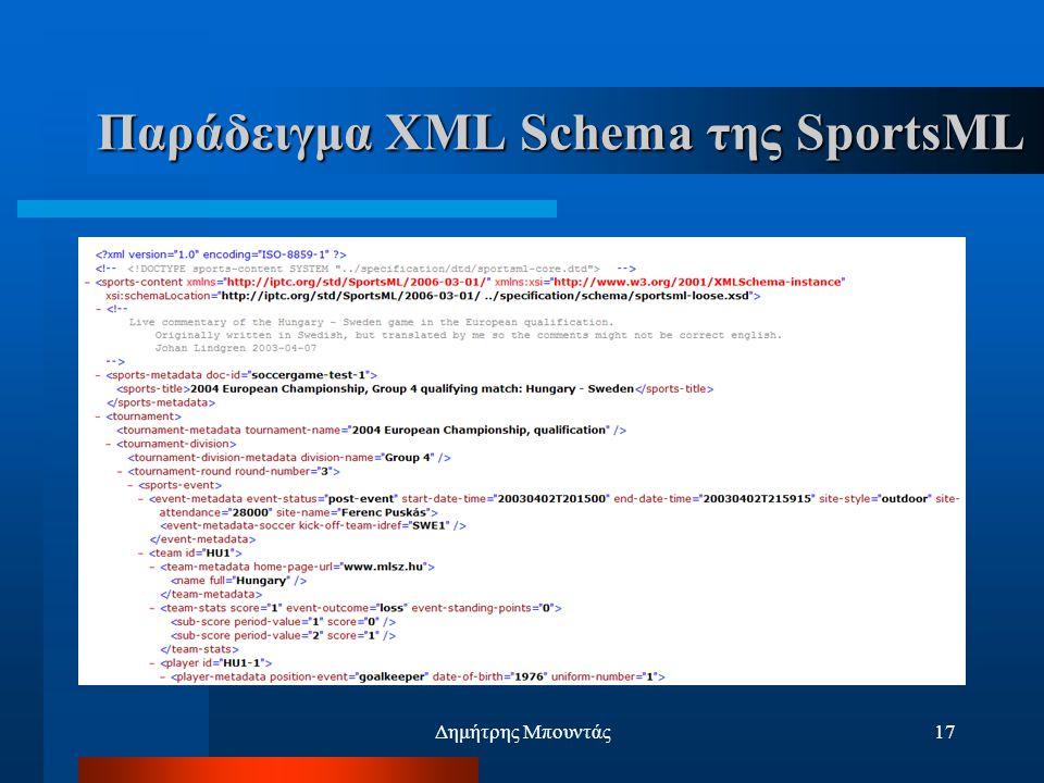 Δημήτρης Μπουντάς17 Παράδειγμα XML Schema της SportsML