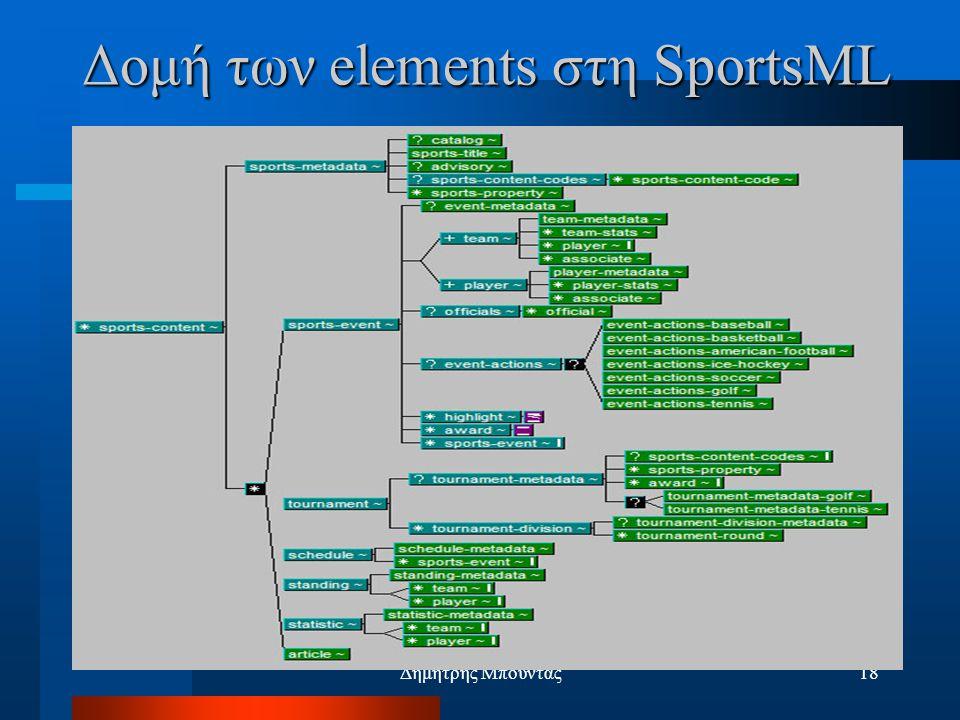 Δημήτρης Μπουντάς18 Δομή των elements στη SportsML
