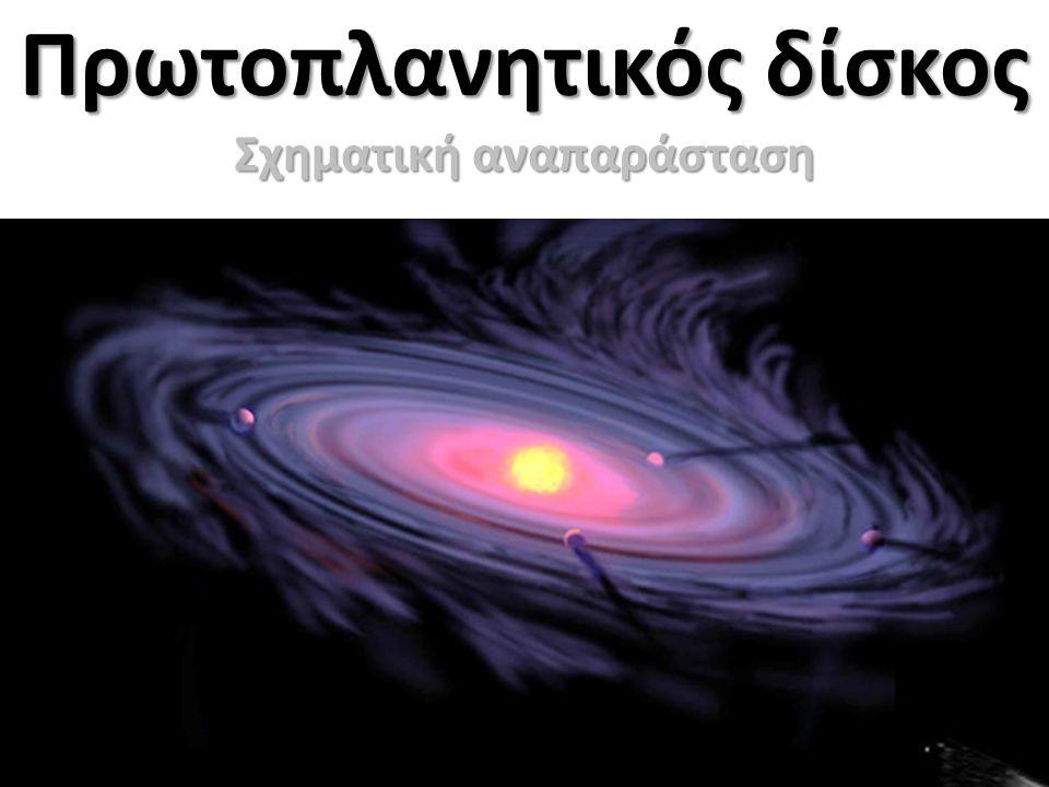 Πρωτοπλανητικός δίσκος Σχηματική αναπαράσταση