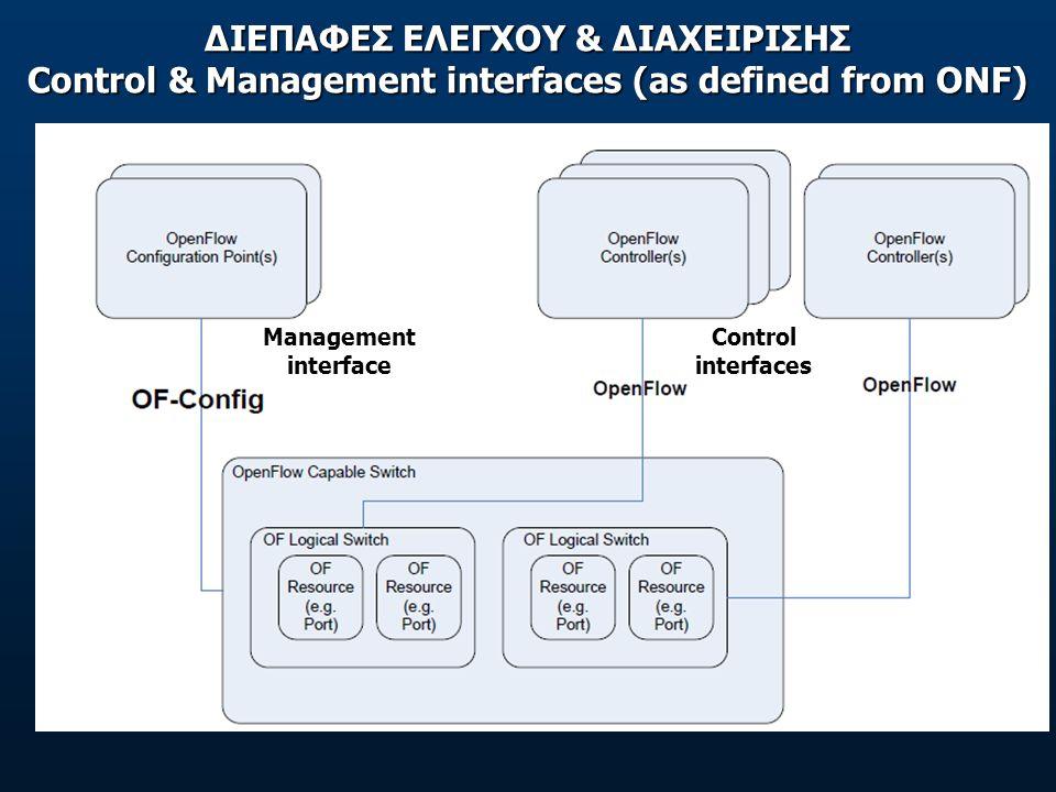 ΔΙΕΠΑΦΕΣ ΕΛΕΓΧΟΥ & ΔΙΑΧΕΙΡΙΣΗΣ Control & Management interfaces (as defined from ONF) Management interface Control interfaces