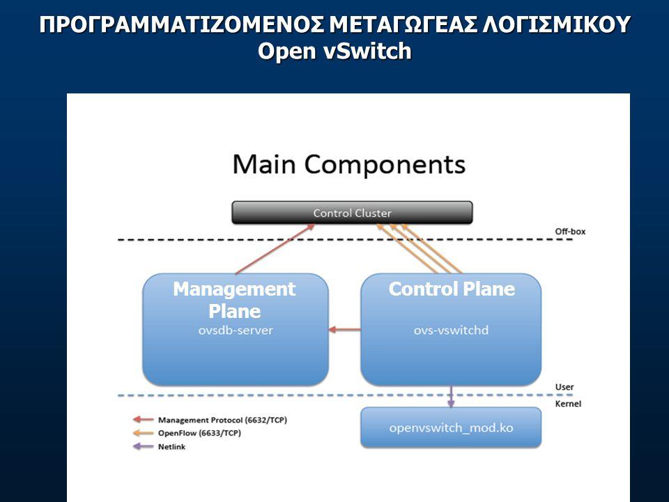 ΕΞΟΜΟΙΩΤΗΣ ΔΙΚΤΥΟΥ Mininet • Σχεδιασμένο για την προσομοίωση SDN δικτύων • Εύκολο στη χρήση • Υψηλής απόδοσης (100 κόμβοι σε έναν υπολογιστή) • Τα OpenFlow-enabled switches μπορούν να ελέγχονται είτε από τον built-in είτε από έναν εξωτερικό Controller