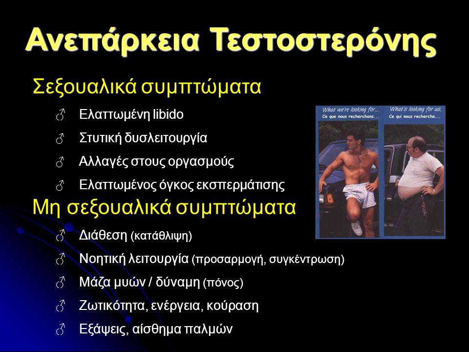 Σεξουαλικά συμπτώματα ♂ Ελαττωμένη libido ♂ Στυτική δυσλειτουργία ♂ Αλλαγές στους οργασμούς ♂ Ελαττωμένος όγκος εκσπερμάτισης Μη σεξουαλικά συμπτώματα ♂ Διάθεση (κατάθλιψη) ♂ Νοητική λειτουργία (προσαρμογή, συγκέντρωση) ♂ Μάζα μυών / δύναμη (πόνος) ♂ Ζωτικότητα, ενέργεια, κούραση ♂ Εξάψεις, αίσθημα παλμών Ανεπάρκεια Τεστοστερόνης