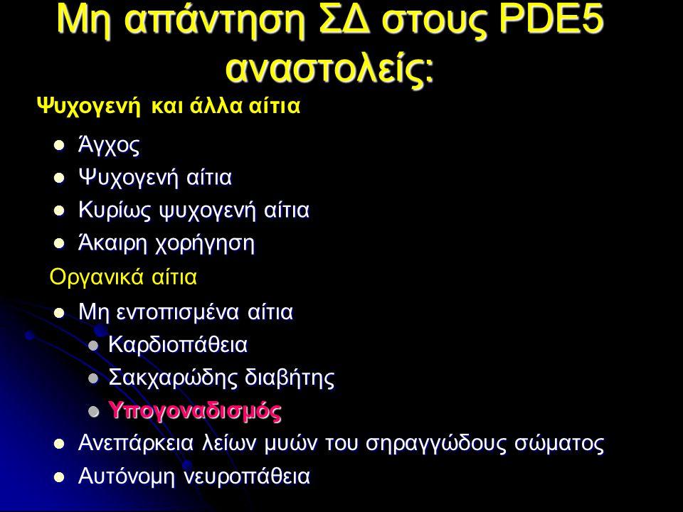 Μη απάντηση ΣΔ στους PDE5 αναστολείς:  Άγχος  Ψυχογενή αίτια  Κυρίως ψυχογενή αίτια  Άκαιρη χορήγηση Οργανικά αίτια ΜΜΜΜη εντοπισμένα αίτια ΚΚΚΚαρδιοπάθεια ΣΣΣΣακχαρώδης διαβήτης ΥΥΥΥπογοναδισμός ΑΑΑΑνεπάρκεια λείων μυών του σηραγγώδους σώματος ΑΑΑΑυτόνομη νευροπάθεια Ψυχογενή και άλλα αίτια