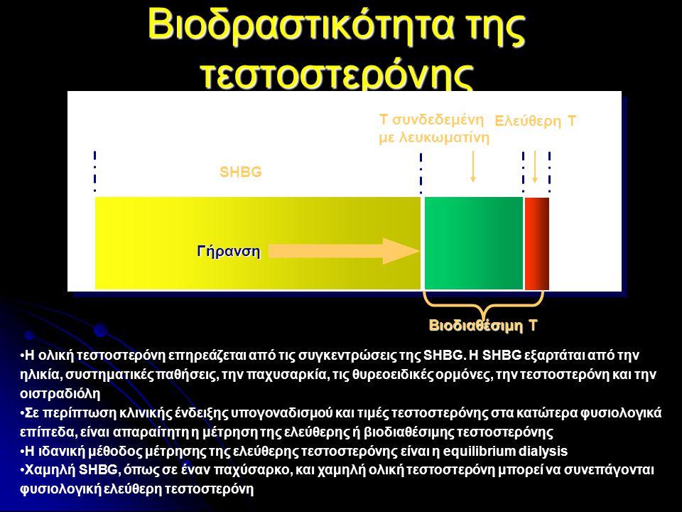 Βιοδραστικότητα της τεστοστερόνης Γήρανση Ελεύθερη T T συνδεδεμένη με λευκωματίνη SHBG Βιοδιαθέσιμη T •Η ολική τεστοστερόνη επηρεάζεται από τις συγκεντρώσεις της SHBG.