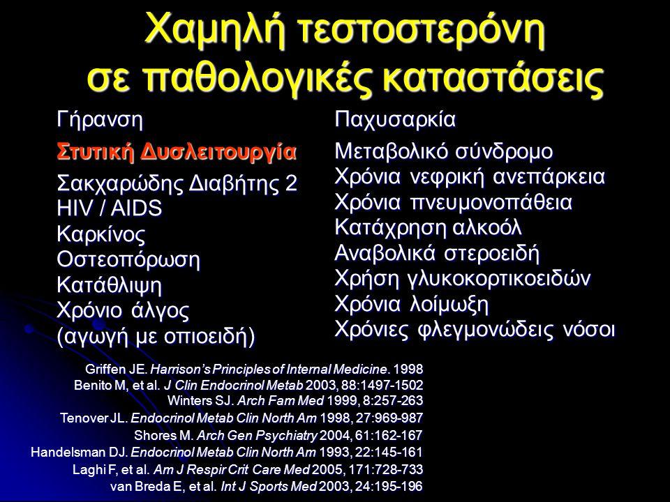 Χαμηλή τεστοστερόνη σε παθολογικές καταστάσεις Γήρανση Στυτική Δυσλειτουργία Σακχαρώδης Διαβήτης 2 HIV / AIDS Καρκίνος Οστεοπόρωση Κατάθλιψη Χρόνιο άλγος (αγωγή με οπιοειδή) Παχυσαρκία Μεταβολικό σύνδρομο Χρόνια νεφρική ανεπάρκεια Χρόνια πνευμονοπάθεια Κατάχρηση αλκοόλ Αναβολικά στεροειδή Χρήση γλυκοκορτικοειδών Χρόνια λοίμωξη Χρόνιες φλεγμονώδεις νόσοι Griffen JE.