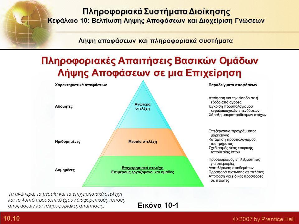 10.10 © 2007 by Prentice Hall Πληροφοριακά Συστήματα Διοίκησης Κεφάλαιο 10: Βελτίωση Λήψης Αποφάσεων και Διαχείριση Γνώσεων Εικόνα 10-1 Τα ανώτερα, τα
