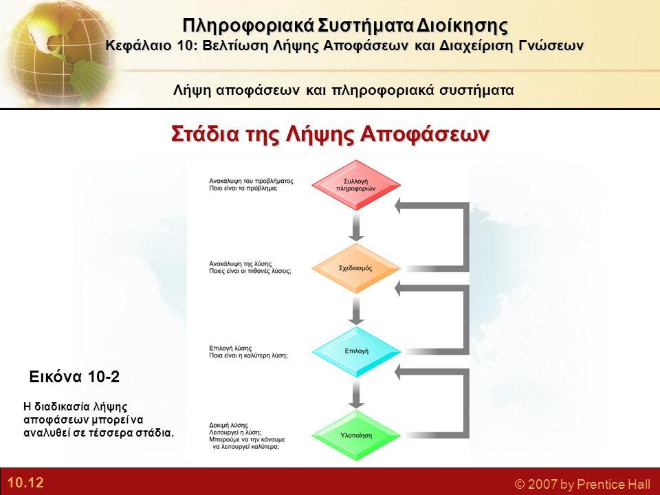 10.12 © 2007 by Prentice Hall Λήψη αποφάσεων και πληροφοριακά συστήματα Πληροφοριακά Συστήματα Διοίκησης Κεφάλαιο 10: Βελτίωση Λήψης Αποφάσεων και Δια