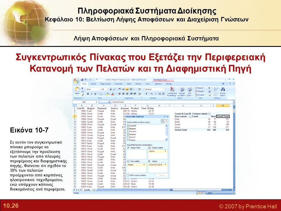 10.26 © 2007 by Prentice Hall Λήψη Αποφάσεων και Πληροφοριακά Συστήματα Πληροφοριακά Συστήματα Διοίκησης Κεφάλαιο 10: Βελτίωση Λήψης Αποφάσεων και Δια