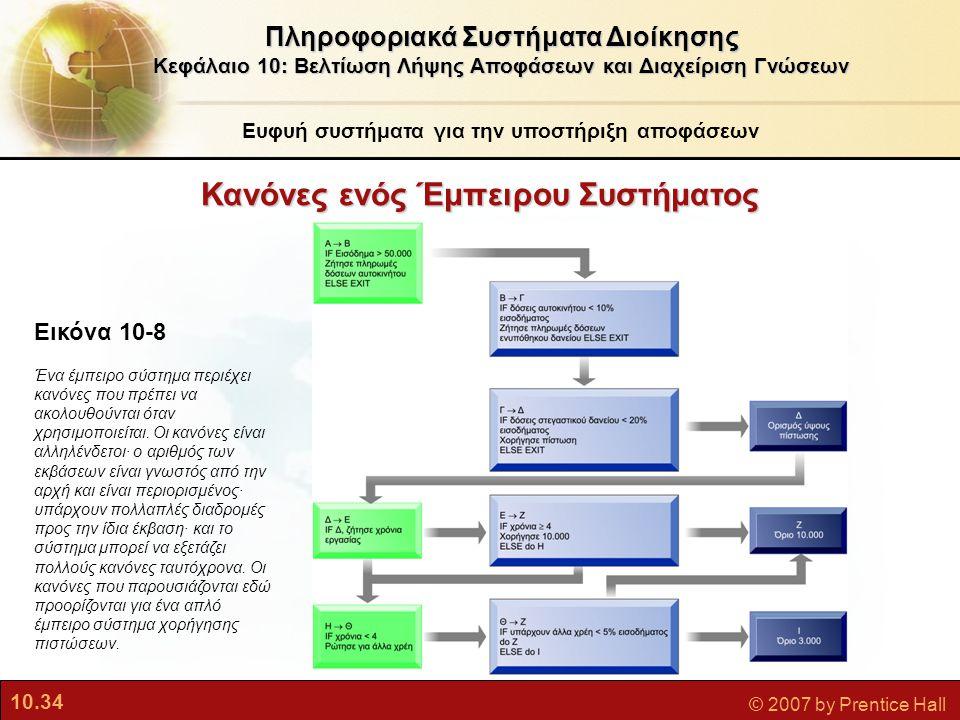 10.34 © 2007 by Prentice Hall Πληροφοριακά Συστήματα Διοίκησης Κεφάλαιο 10: Βελτίωση Λήψης Αποφάσεων και Διαχείριση Γνώσεων Εικόνα 10-8 Ένα έμπειρο σύ