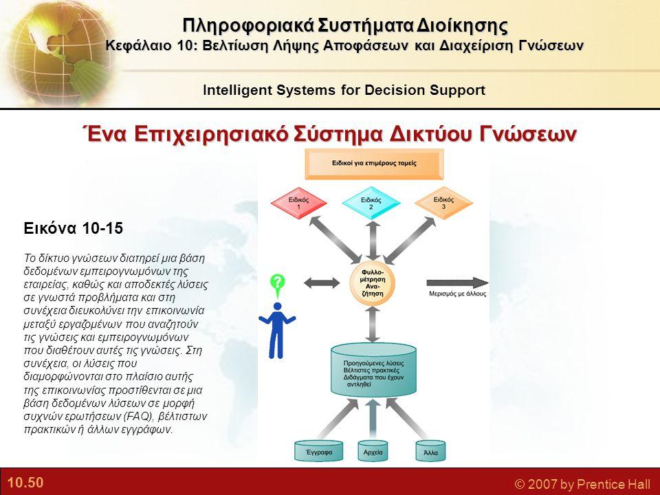 10.50 © 2007 by Prentice Hall Πληροφοριακά Συστήματα Διοίκησης Κεφάλαιο 10: Βελτίωση Λήψης Αποφάσεων και Διαχείριση Γνώσεων Εικόνα 10-15 Το δίκτυο γνώ