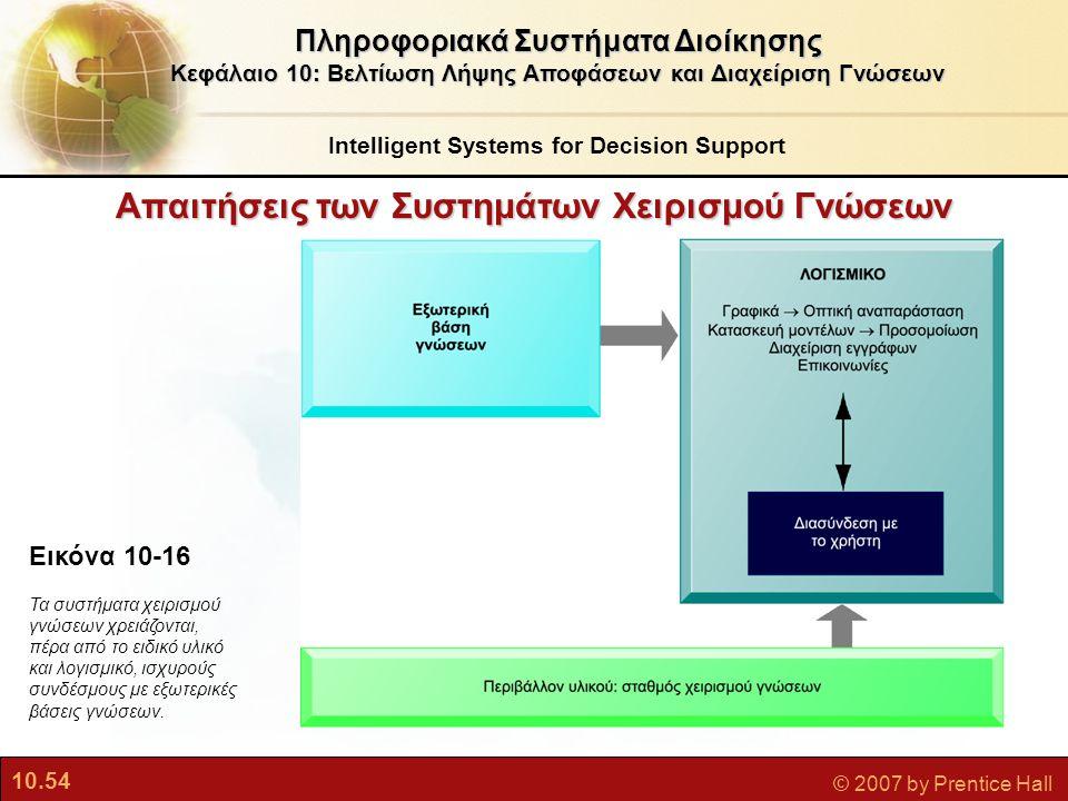 10.54 © 2007 by Prentice Hall Πληροφοριακά Συστήματα Διοίκησης Κεφάλαιο 10: Βελτίωση Λήψης Αποφάσεων και Διαχείριση Γνώσεων Εικόνα 10-16 Τα συστήματα