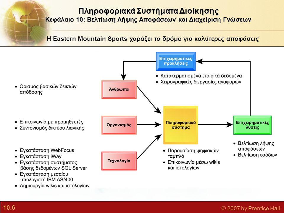 10.6 © 2007 by Prentice Hall Η Eastern Mountain Sports χαράζει το δρόμο για καλύτερες αποφάσεις Πληροφοριακά Συστήματα Διοίκησης Κεφάλαιο 10: Βελτίωση