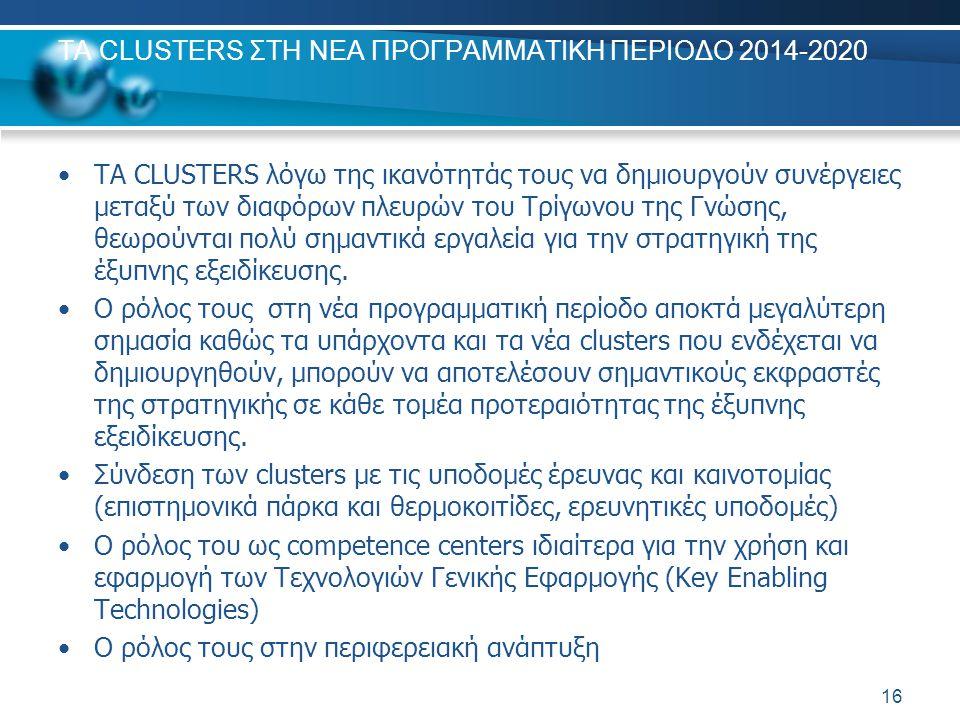 ΤΑ CLUSTERS ΣΤΗ ΝΕΑ ΠΡΟΓΡΑΜΜΑΤΙΚΗ ΠΕΡΙΟΔΟ 2014-2020 •ΤΑ CLUSTERS λόγω της ικανότητάς τους να δημιουργούν συνέργειες μεταξύ των διαφόρων πλευρών του Τρίγωνου της Γνώσης, θεωρούνται πολύ σημαντικά εργαλεία για την στρατηγική της έξυπνης εξειδίκευσης.