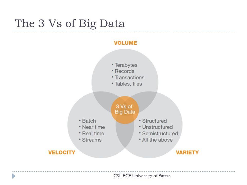 The 3 Vs of Big Data CSL ECE University of Patras