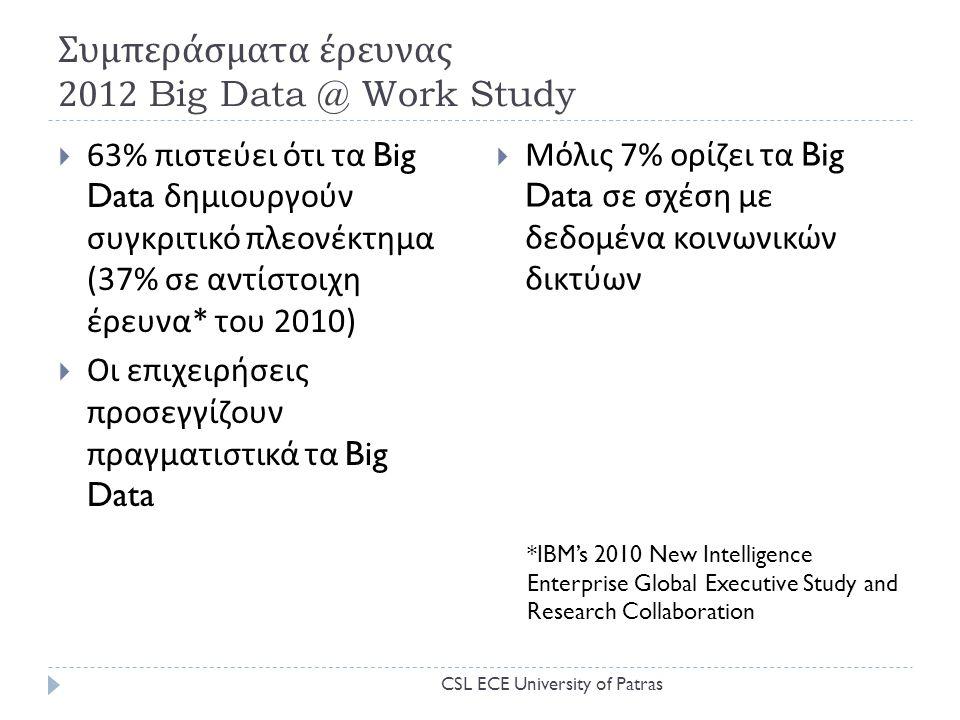 Συμπεράσματα έρευνας 2012 Big Data @ Work Study  63% πιστεύει ότι τα Big Data δημιουργούν συγκριτικό πλεονέκτημα (37% σε αντίστοιχη έρευνα * του 2010)  Οι επιχειρήσεις προσεγγίζουν πραγματιστικά τα Big Data  Μόλις 7% ορίζει τα Big Data σε σχέση με δεδομένα κοινωνικών δικτύων *IBM's 2010 New Intelligence Enterprise Global Executive Study and Research Collaboration CSL ECE University of Patras