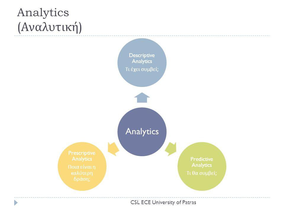 Analytics ( Αναλυτική ) Analytics Descriptive Analytics Τι έχει συμβεί ; Predictive Analytics Τι θα συμβεί ; Prescriptive Analytics Ποια είναι η καλύτερη δράση ; CSL ECE University of Patras