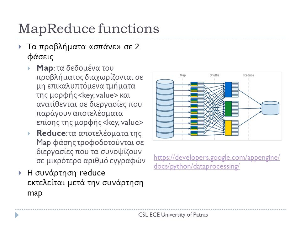 MapReduce functions  Τα προβλήματα « σπάνε » σε 2 φάσεις  Map: τα δεδομένα του προβλήματος διαχωρίζονται σε μη επικαλυπτόμενα τμήματα της μορφής και ανατίθενται σε διεργασίες που παράγουν αποτελέσματα επίσης της μορφής  Reduce: τα αποτελέσματα της Map φάσης τροφοδοτούνται σε διεργασίες που τα συνοψίζουν σε μικρότερο αριθμό εγγραφών  Η συνάρτηση reduce εκτελείται μετά την συνάρτηση map https://developers.google.com/appengine/ docs/python/dataprocessing/ CSL ECE University of Patras