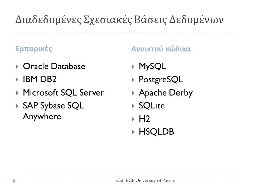 Διαδεδομένες Σχεσιακές Βάσεις Δεδομένων Εμπορικές Ανοικτού κώδικα  Oracle Database  IBM DB2  Microsoft SQL Server  SAP Sybase SQL Anywhere  MySQL  PostgreSQL  Apache Derby  SQLite  H2  HSQLDB CSL ECE University of Patras