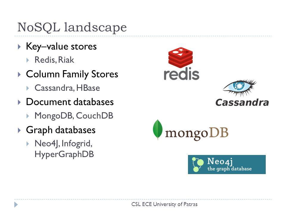 NoSQL landscape  Key–value stores  Redis, Riak  Column Family Stores  Cassandra, HBase  Document databases  MongoDB, CouchDB  Graph databases  Neo4J, Infogrid, HyperGraphDB CSL ECE University of Patras