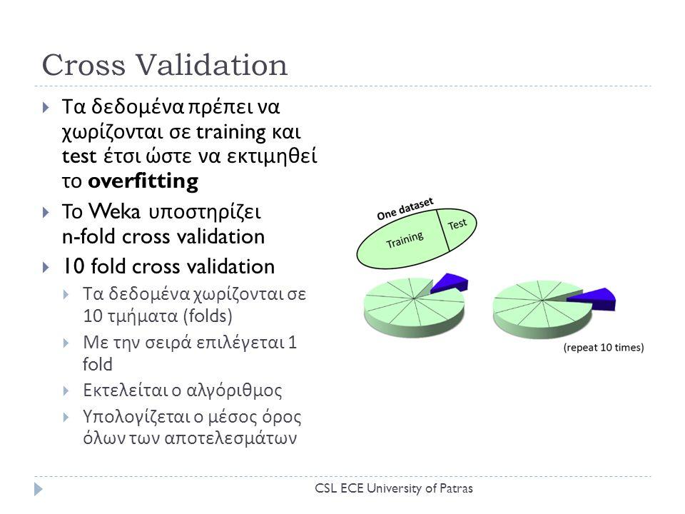 Cross Validation  Τα δεδομένα πρέπει να χωρίζονται σε training και test έτσι ώστε να εκτιμηθεί το overfitting  Το Weka υποστηρίζει n-fold cross validation  10 fold cross validation  Τα δεδομένα χωρίζονται σε 10 τμήματα (folds)  Με την σειρά επιλέγεται 1 fold  Εκτελείται ο αλγόριθμος  Υπολογίζεται ο μέσος όρος όλων των αποτελεσμάτων CSL ECE University of Patras
