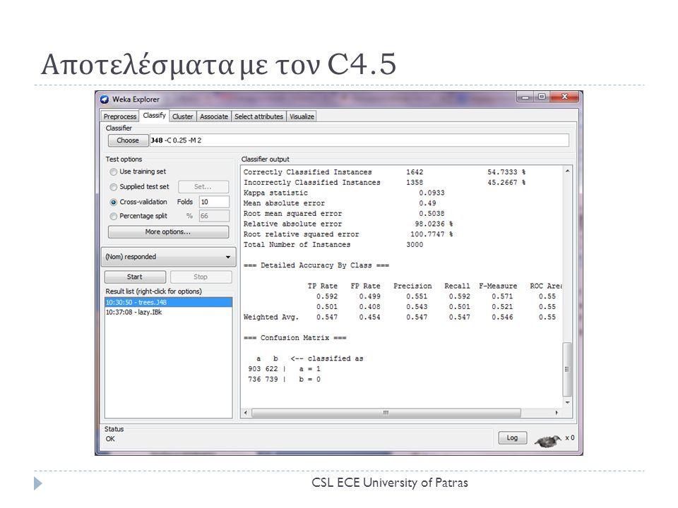 Αποτελέσματα με τον C4.5 CSL ECE University of Patras