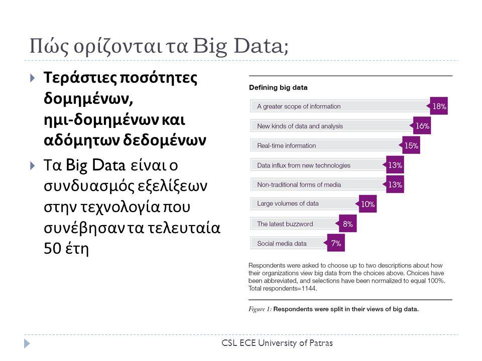 Πώς ορίζονται τα Big Data;  Τεράστιες ποσότητες δομημένων, ημι - δομημένων και αδόμητων δεδομένων  Τα Big Data είναι ο συνδυασμός εξελίξεων στην τεχνολογία που συνέβησαν τα τελευταία 50 έτη CSL ECE University of Patras