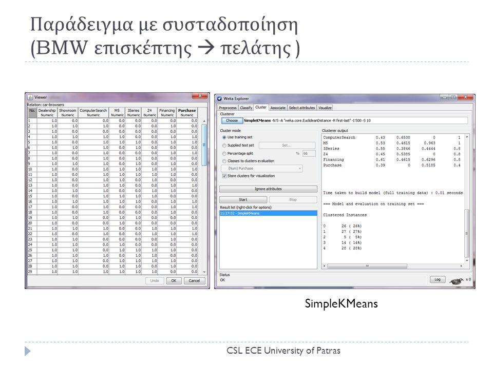 Παράδειγμα με συσταδοποίηση (BMW επισκέπτης  πελάτης ) SimpleKMeans CSL ECE University of Patras