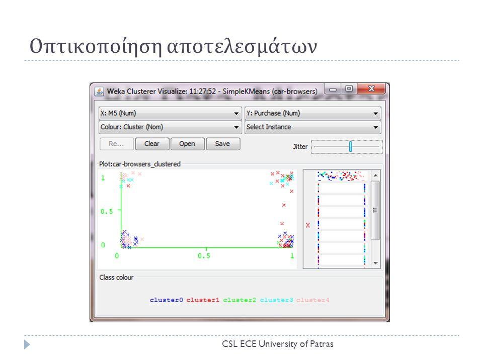 Οπτικοποίηση αποτελεσμάτων CSL ECE University of Patras