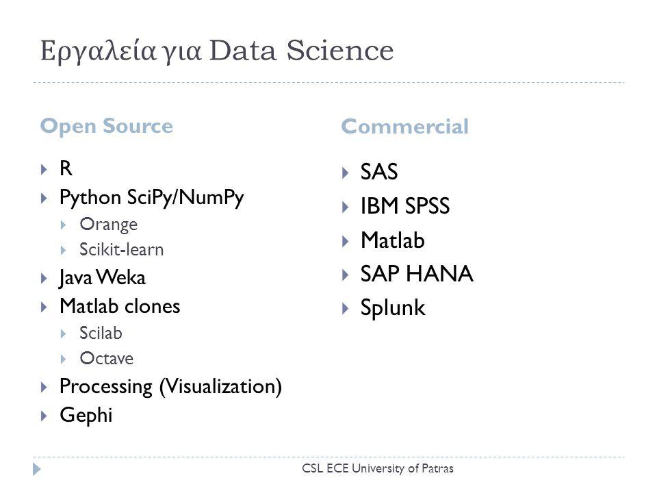 Εργαλεία για Data Science Open Source  R  Python SciPy/NumPy  Orange  Scikit-learn  Java Weka  Matlab clones  Scilab  Octave  Processing (Visualization)  Gephi Commercial  SAS  IBM SPSS  Matlab  SAP HANA  Splunk CSL ECE University of Patras