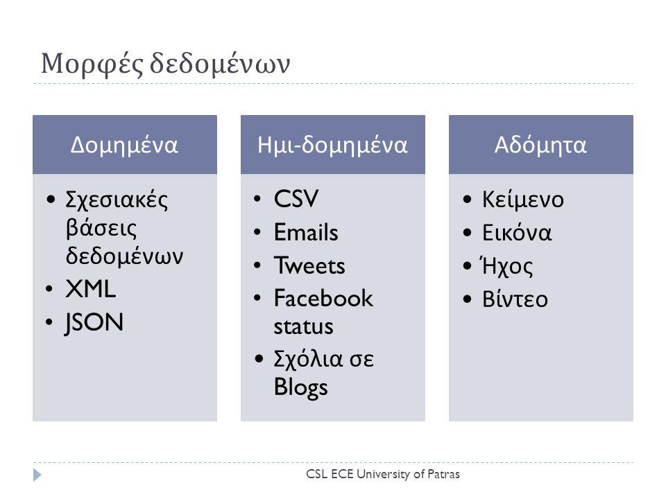 Μορφές δεδομένων Δομημένα • Σχεσιακές βάσεις δεδομένων •XML •JSON Ημι - δομημένα •CSV •Emails •Tweets •Facebook status • Σχόλια σε Blogs Αδόμητα • Κείμενο • Εικόνα • Ήχος • Βίντεο CSL ECE University of Patras