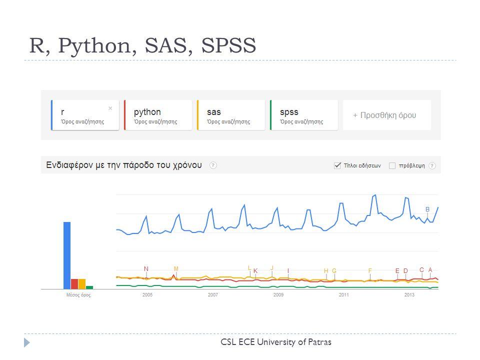 R, Python, SAS, SPSS CSL ECE University of Patras