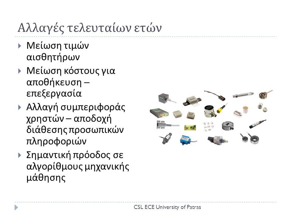 R Rattle CSL ECE University of Patras