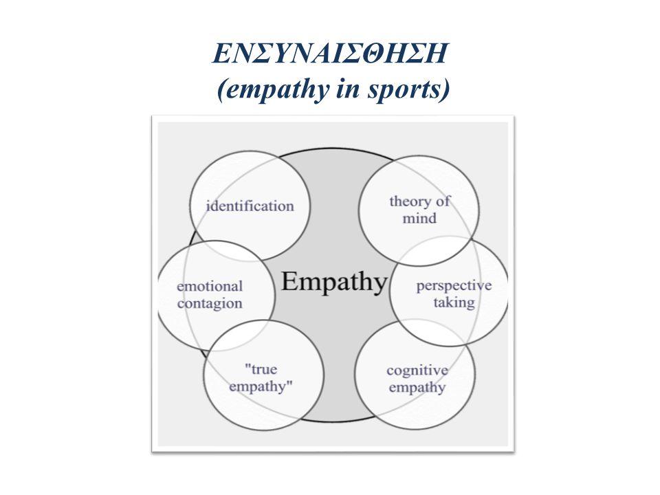 Λίγα λόγια για την ενσυναίσθηση… Η ενσυναίσθηση είναι ένας πολύ σημαντικός τομέας στη συναισθηματική ανάπτυξη και αγωγή.