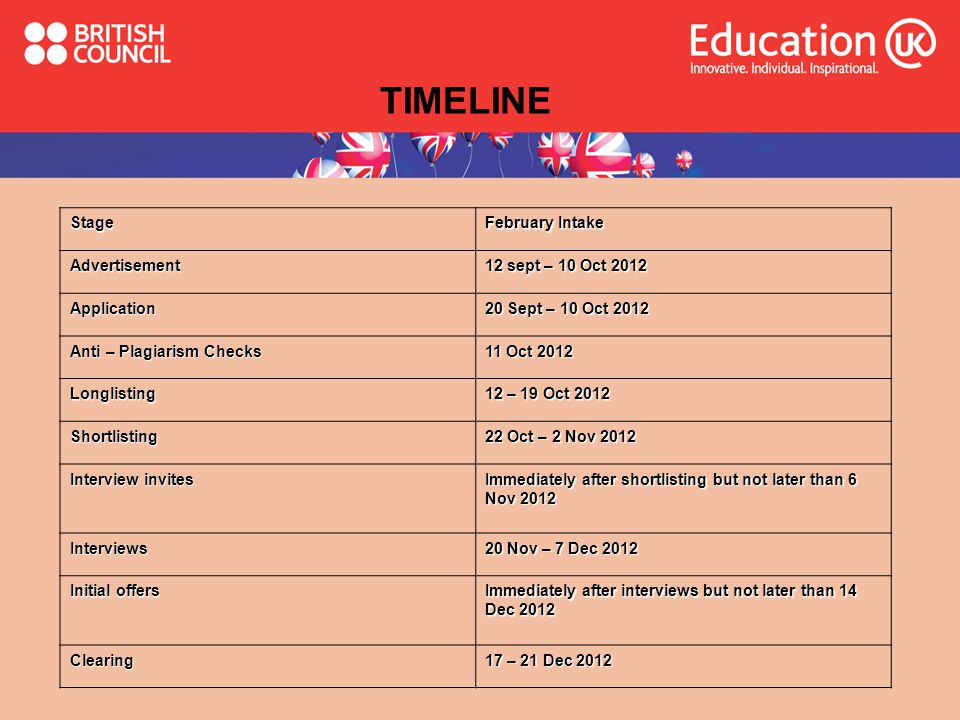 TIMELINE Stage February Intake Advertisement 12 sept – 10 Oct 2012 Application 20 Sept – 10 Oct 2012 Anti – Plagiarism Checks 11 Oct 2012 Longlisting