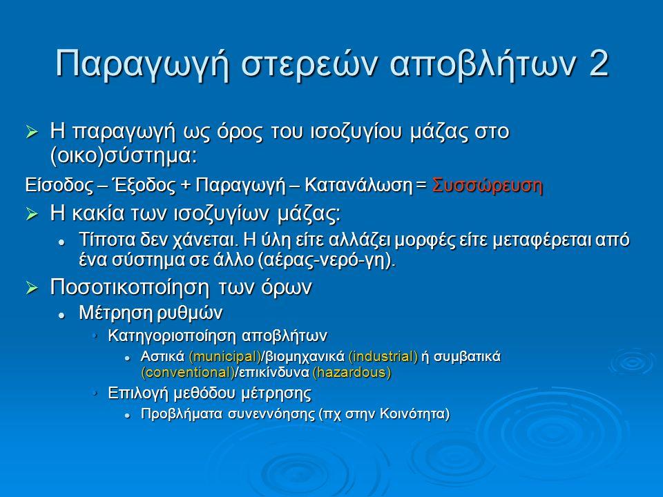 Διαχείριση ορυκτελαίων Kg/κάτοικο